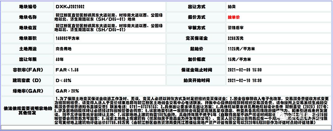 美高梅美荟酒店2021年开业!中医药科创城要拍地!需引进高端五星级酒店