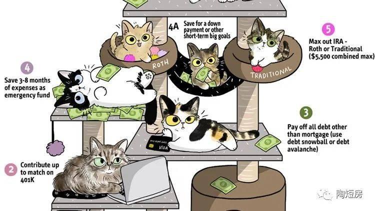 美国债务危机燃烧?
