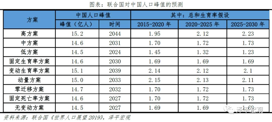 中国每天出生人口_新生儿又少200万 一年993万人逝去,2018中国增加多少人 答案来