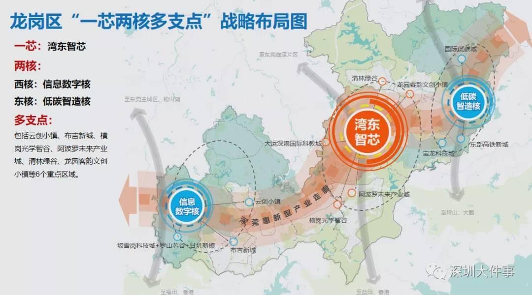 深圳2021经济总量_深圳经济特区(2)