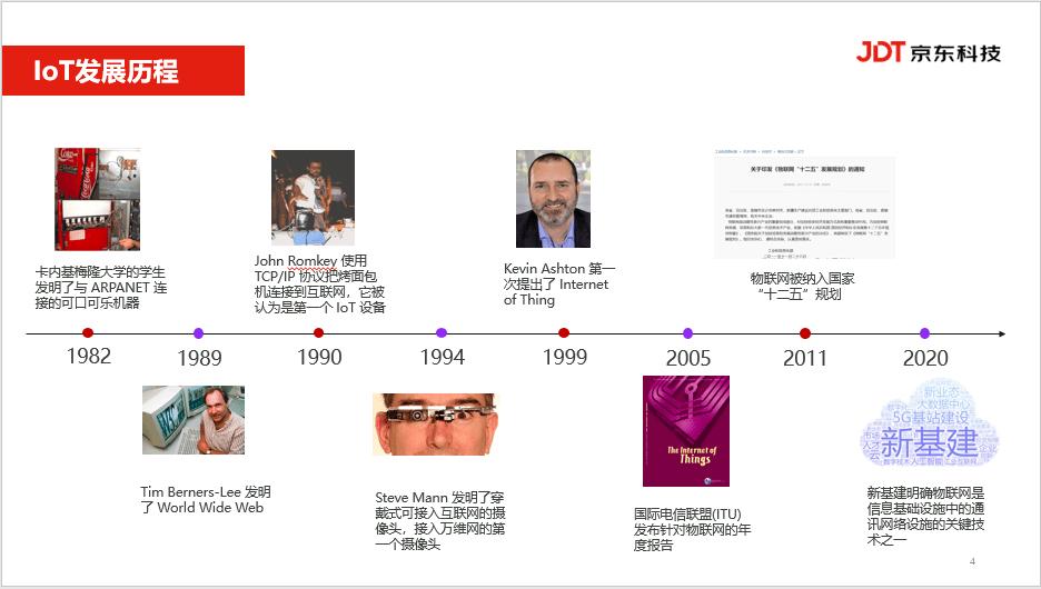 信息产业浪潮中,京东 IoT 的技术演进与实践创新