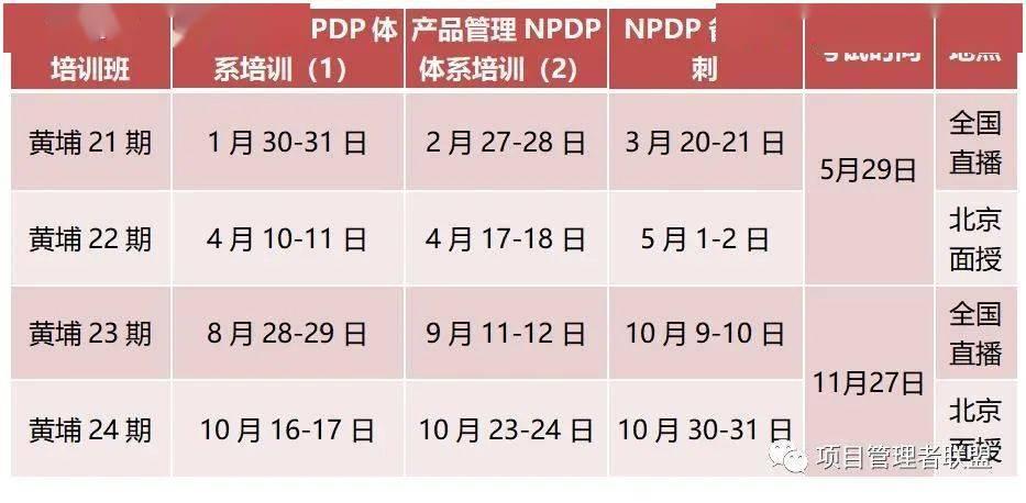 关于安排2021年NPDP考试的通知