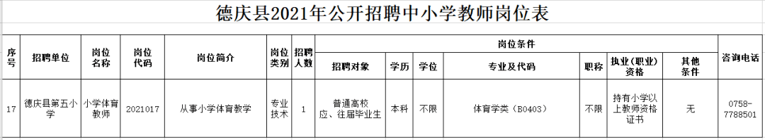 德庆县人口_最新!德庆常住人口33万,略有下降!