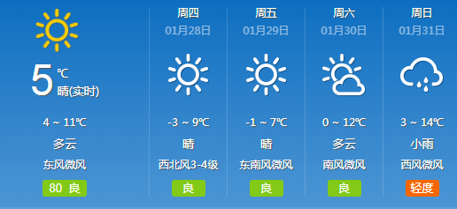 降温10度!6次雨雪!接下来的天气…