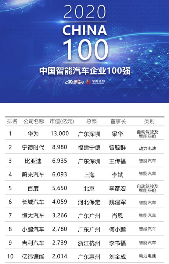 《2020中国智能汽车发展报告》发布!