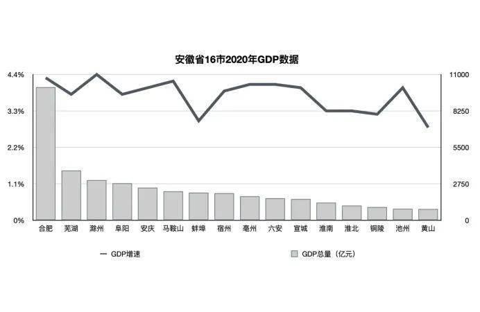 合肥17年gdp_上半年GDP前20强:上海第1、重庆第5、南通第17、合肥升至第20名