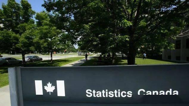 加拿大gdp排名_加拿大3月GDP月率公布1.1%,创2020年8月以来新高