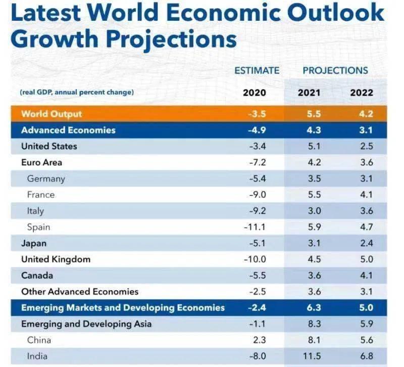 四川各市gdp预测2021_2021年山东各城市GDP预测 青岛突破历史,济南大发展,枣庄垫底