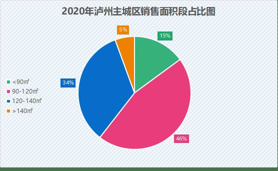 2021年泸州城市人口_500万泸州人,2021年,泸州即将迎来 大爆发 ...