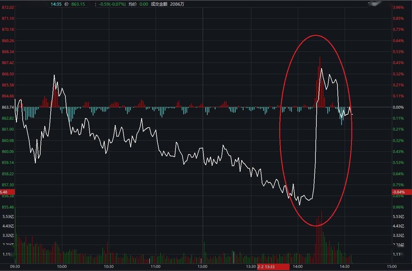 券商个股变动,板块5分钟暴涨1%以上,券商ETF又收到5亿元净买入!