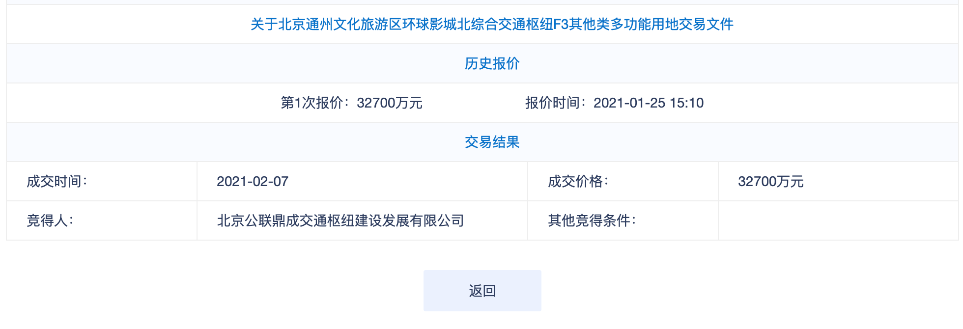 天顺测速:首发集团3.27亿底价摘通州环球影城北F3商业用地|土拍快讯_北京