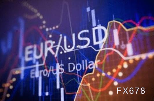 欧元可能回落至1.20的关口,美国财政刺激预计将继续升温,市场前景可能下跌近300点