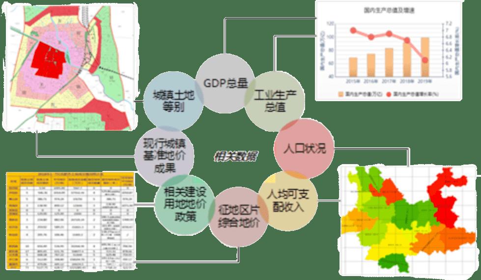 消费品工业与经济总量的关系_工业消费品图片(2)