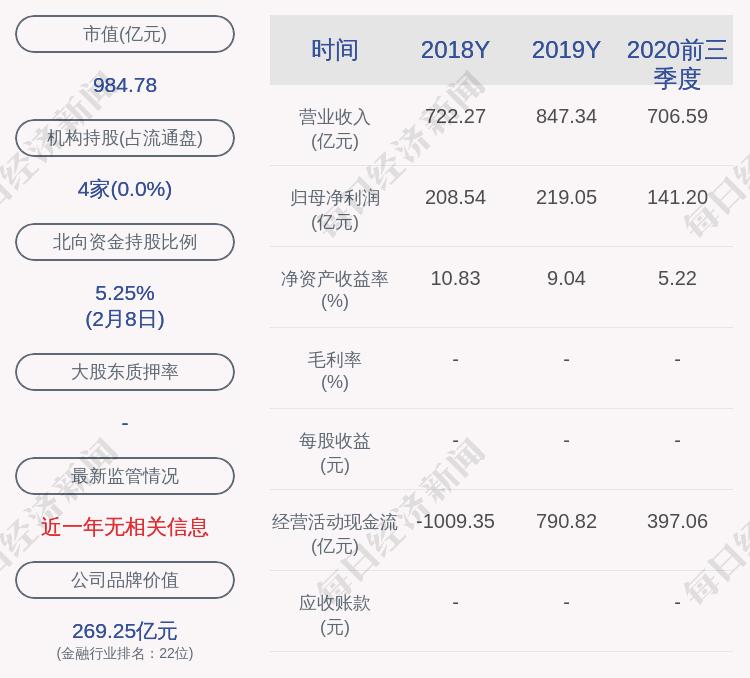 华夏银行:李玟副行长辞职