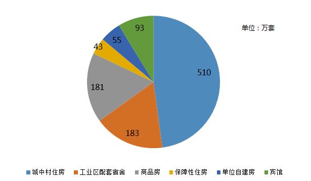 深圳人口2000总人数口是多少_深圳各区人口分布图