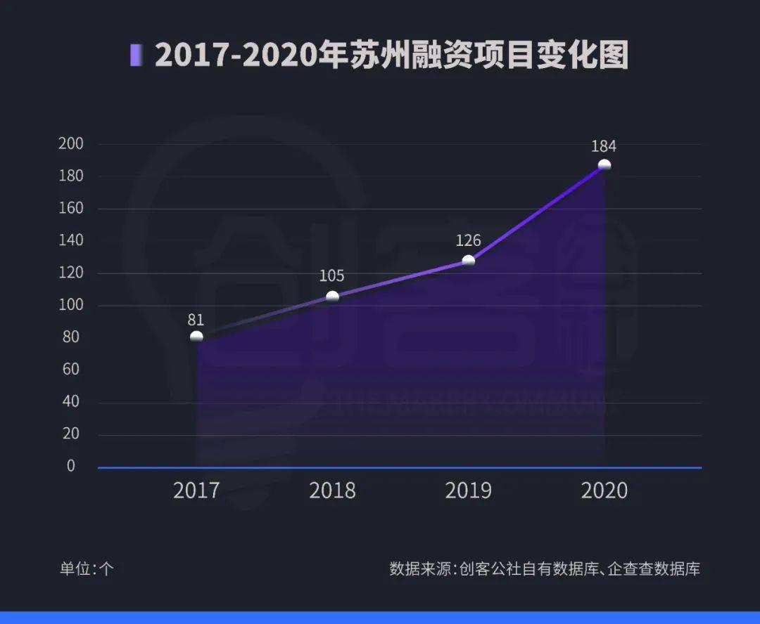 苏州gdp预计破2万亿元_南京杭州苏州,到底谁是华东第二强