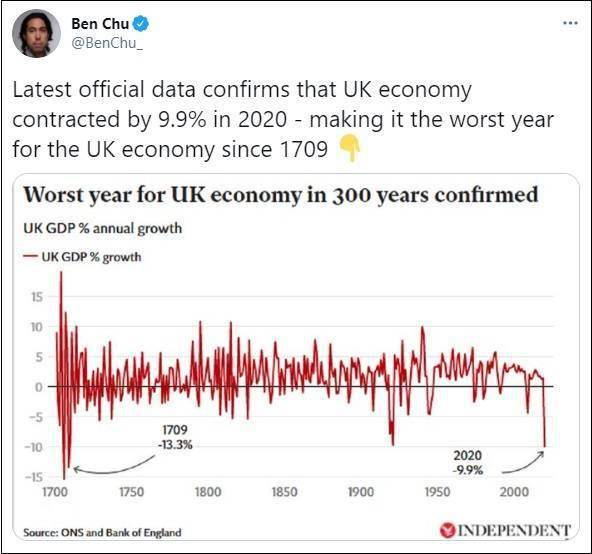 二零二零年美国GDP是多少_美国与中国gdp