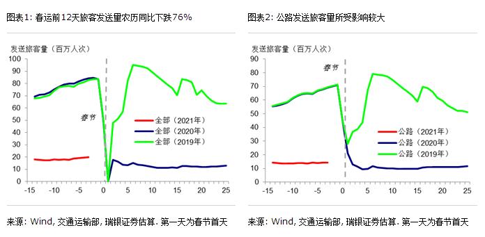 推荐你这几个赚钱平台,汪涛:春节就地过年政策影响几何?