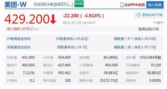 美团午后下挫跌5%!王兴早在2013年就购入比特币:中本聪理论上已是世界首富