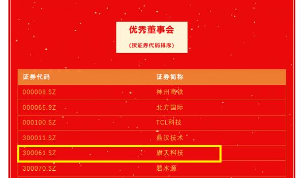 """奇天科技荣获""""优秀董事会""""奖"""