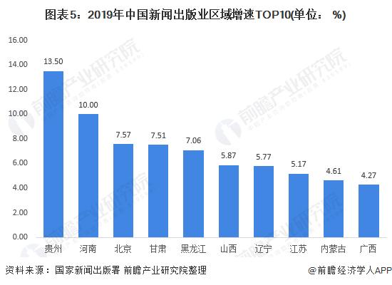 预测青岛2020经济总量_青岛经济职业学校校服