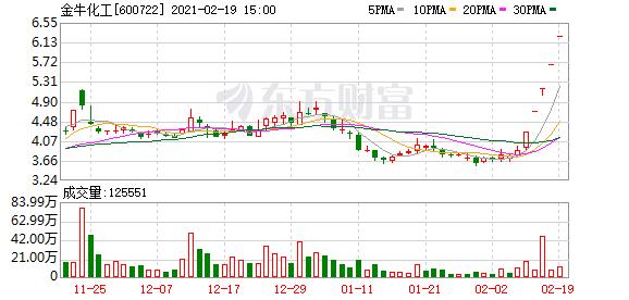 147涨停个股:日化涨停涨停金牛化工连续5板