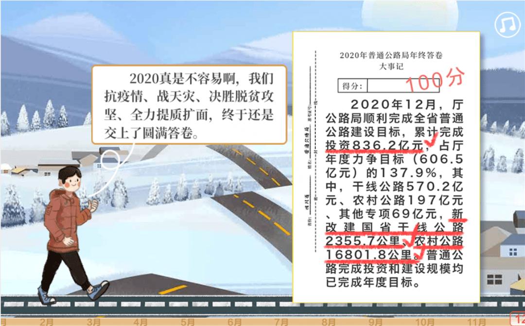 【四川交通】超飒!四川公路2020年的14件大事
