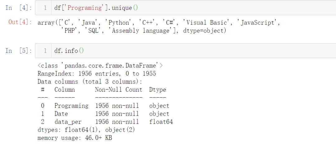 一图看尽编程语言十年热度变化!