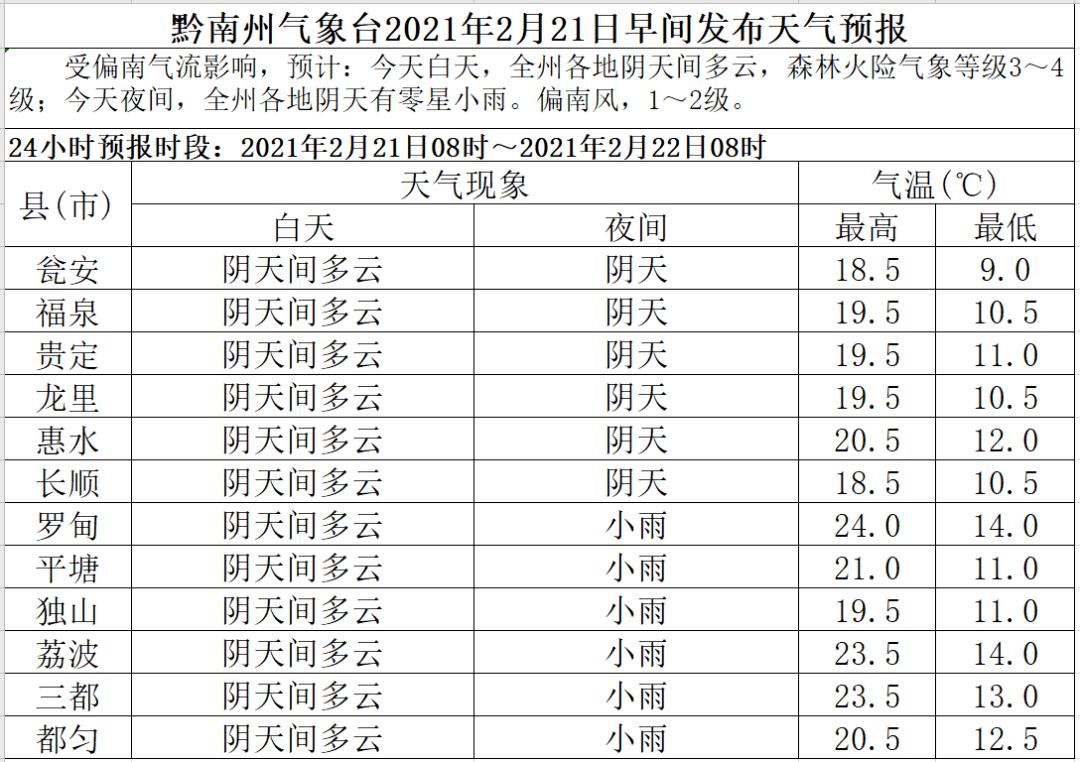 贵州各县GDP_贵州遵义务川县图片