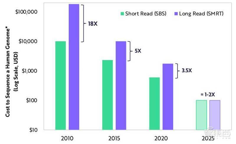 女版巴菲特的15个趋势预测:寻找下一个特斯拉,2021成为人生赢家  第60张