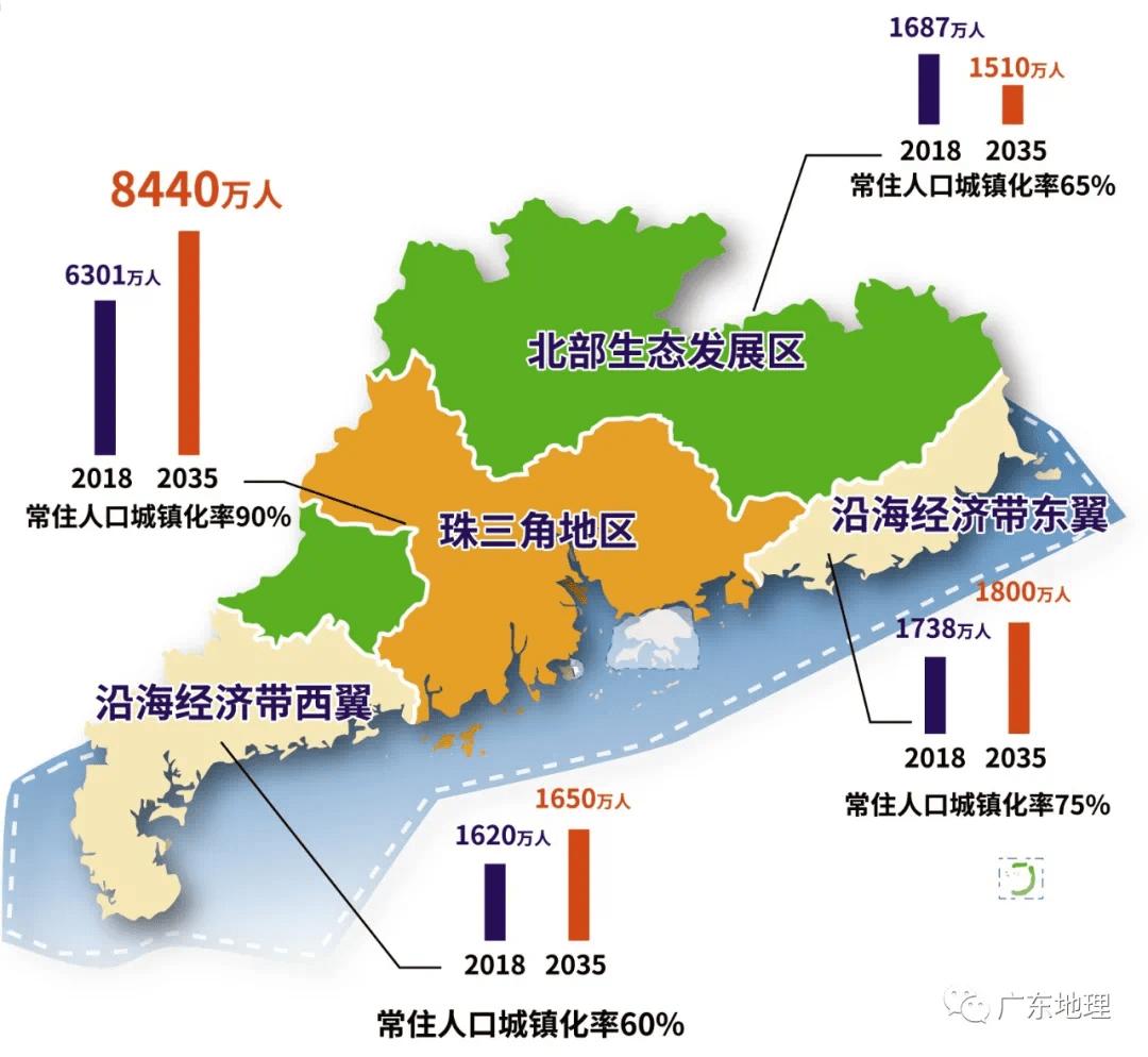中国人口2021年各省排名_中国各省人口排名图片