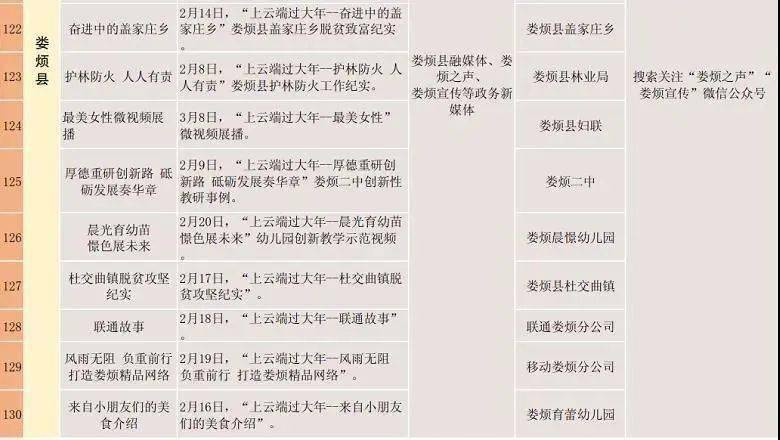 2021太原元宵节游玩超全攻略!内附线上线下节目表...  第52张