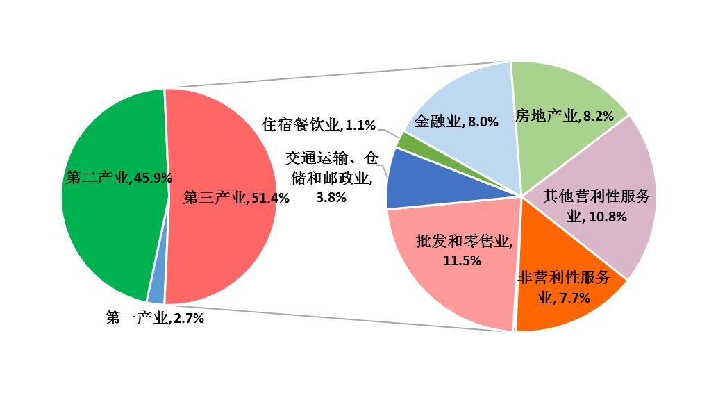 2020宁波余姚gdp_厉害了 慈溪晋级GDP2000亿县市 比隔壁高了这么多