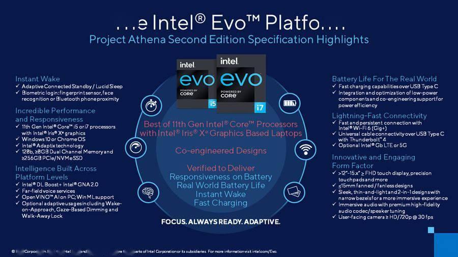英特尔Evo标准意义何在?深入测试后答案来了