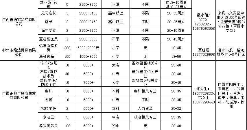 """【新春走基层】1.4万多个就业岗位!兴宾区2021年""""春风行动""""专场招聘会启动"""