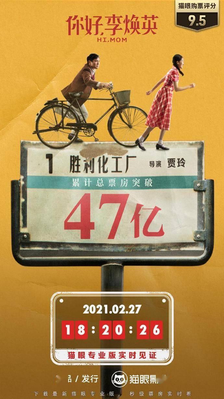 电影《你好,李焕英》总票房破47亿
