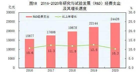 刚刚!重磅经济数据出炉,2020年GDP总值1015986亿元,同比增长2.3%!来看各项细分数据