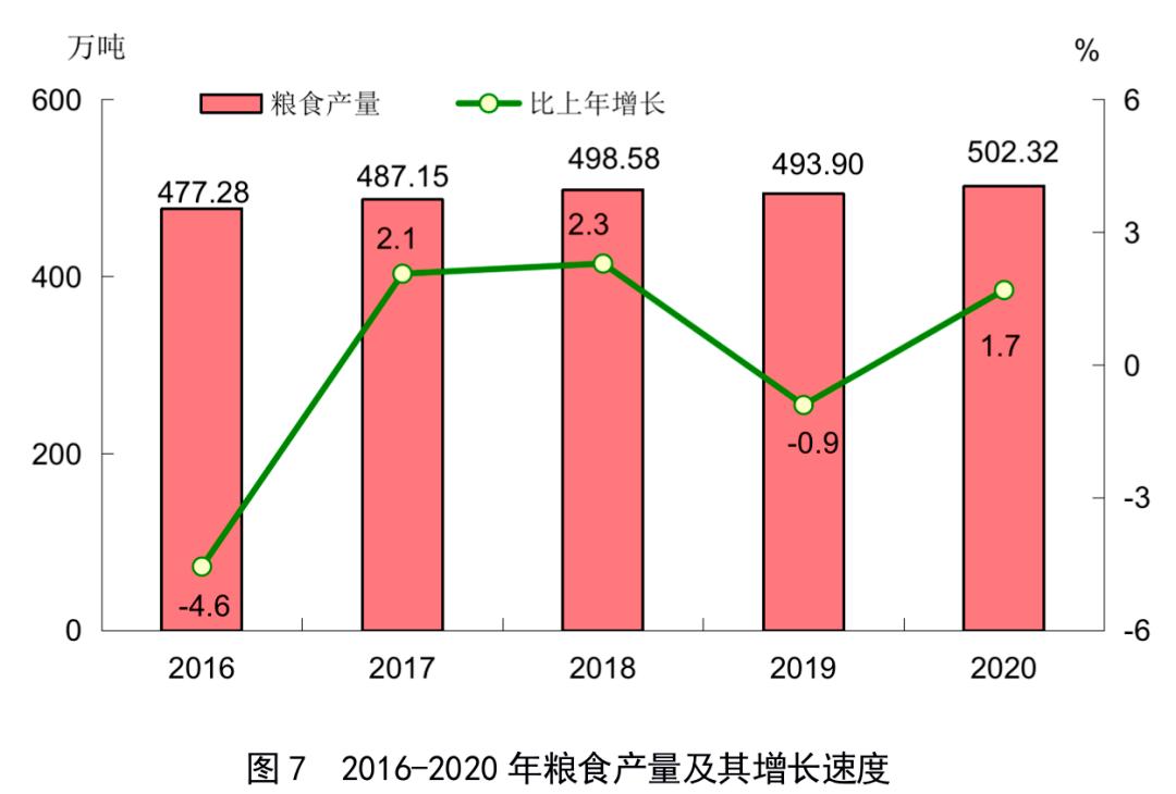 国民经济和社会发展总量_国民经济发展闭环图