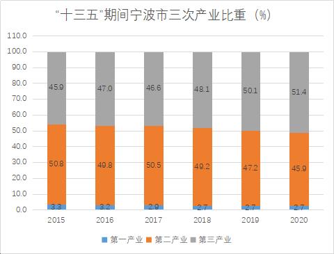 经济总量发展质量_2015中国年经济总量