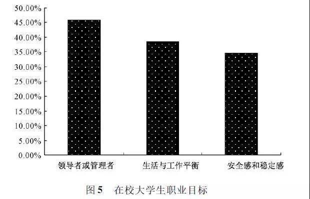 """高学历青年为何多出""""愤青"""":转型中国的社会身份失位问题"""