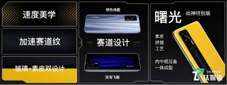 realme真我GT正式发布:骁龙888旗舰,起售价仅为2799元丨钛快讯