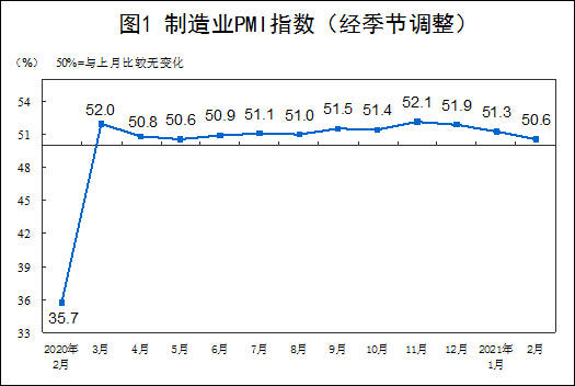 2021gdp中国详细_2021年中国经济增长前景如何 中国观察