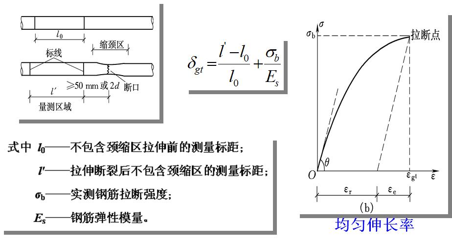 等温滴定量热法的原理_定量喷雾剂吸入法图