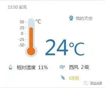 优质天25°C!春意盎然!礼拜天雨又要来!