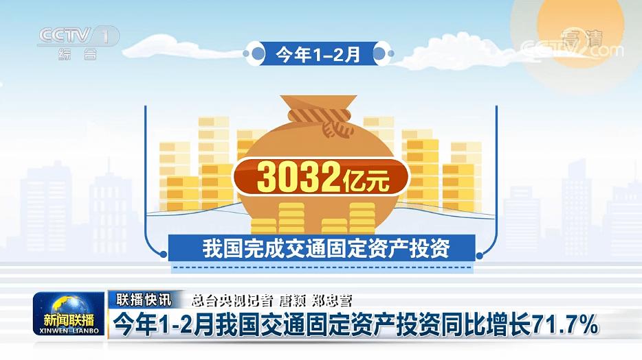 联播财经看点(20210325)