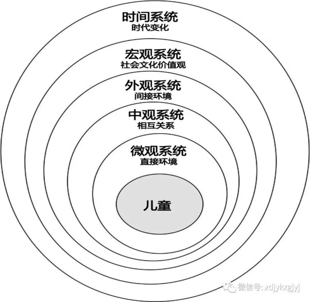 戴杰思 谢萍:多层混合法研究设计:挑战与优势