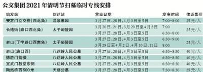 北京市清明祭扫高峰期启用七条公交车临时性专线运输