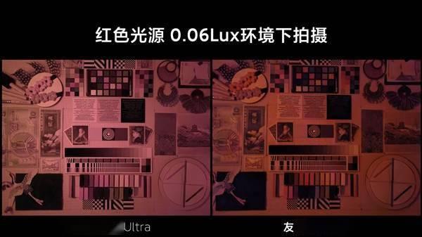 小米11 Ultra屠榜DXO的大招揭晓:夜枭算法加持的照片 - 2