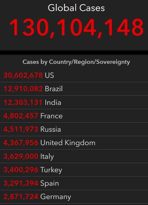 美国完成疫苗接种者可恢复旅行,法国全境封锁4周   国际疫情观察(4月3日)