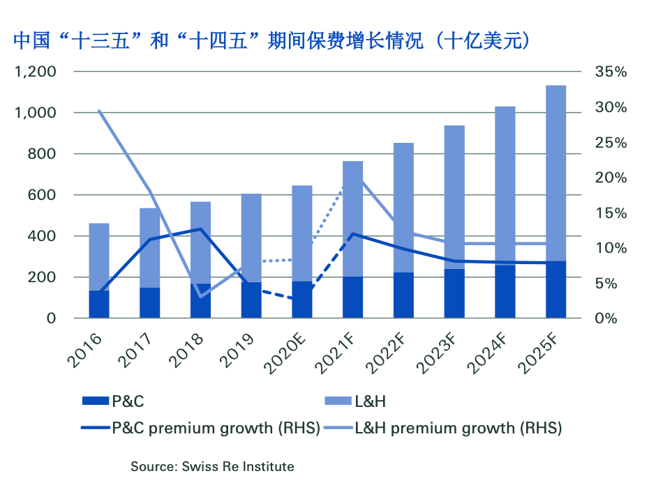 ifs中国gdp预测_美国GDP二季度增速有望达到5 美元要爆了 机构预测美国明年经济增速